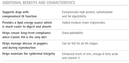Purina Veterinary Diets HA Additional Benefits