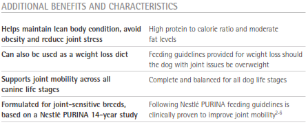 Purina Veterinary Diets JM Additional Benefits