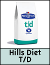 Hills Science Plan Oral Care